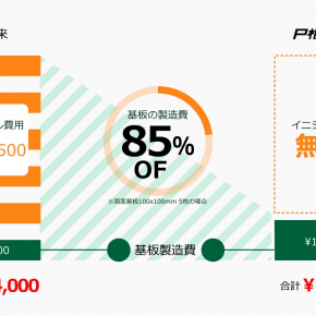 P-BAN.COM Promotion